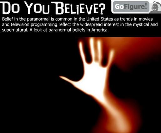 paranormal blog